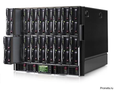 Сервера для сайта
